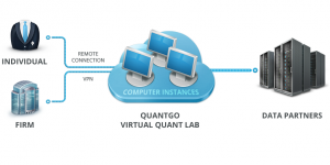 QuantGo Feature