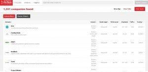 SingaporeFinTechConsortium Database