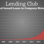 Lending1