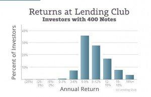 Lending8