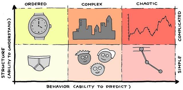 Deep learning understanding behavior and preferences