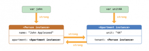 TIPS FOR MEMORY MANAGEMENT OBJECTIVE-C_02
