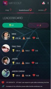 review of wifi scout mobile app - leaderboard