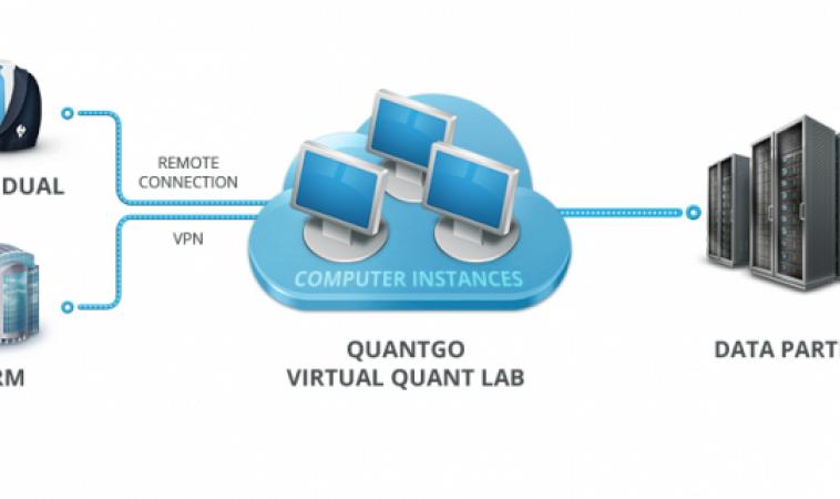 QuantGo Review