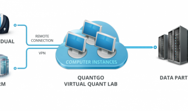 QuantGo Review