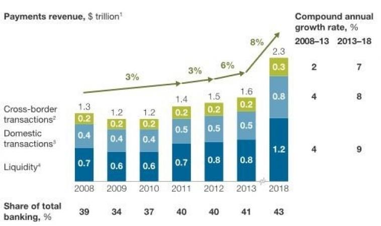 US Blockchain Banking Race between Citibank, Goldman Sachs and JP Morgan