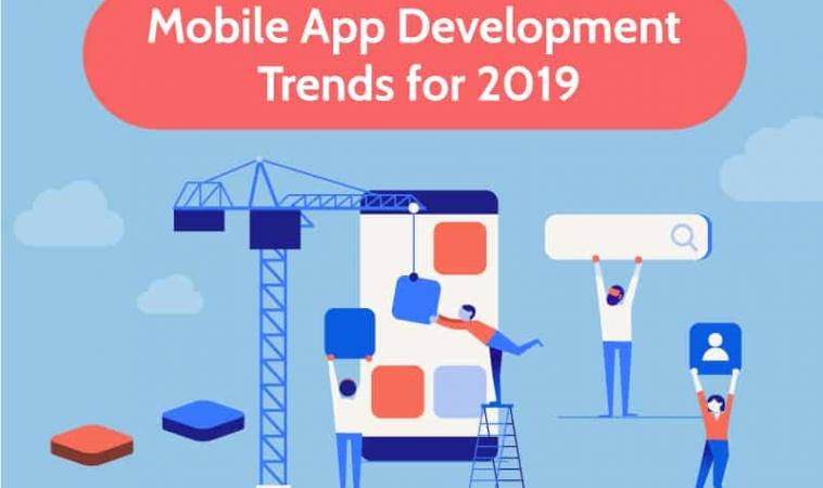 Mobile App Development Trends 2019 (Infographic)